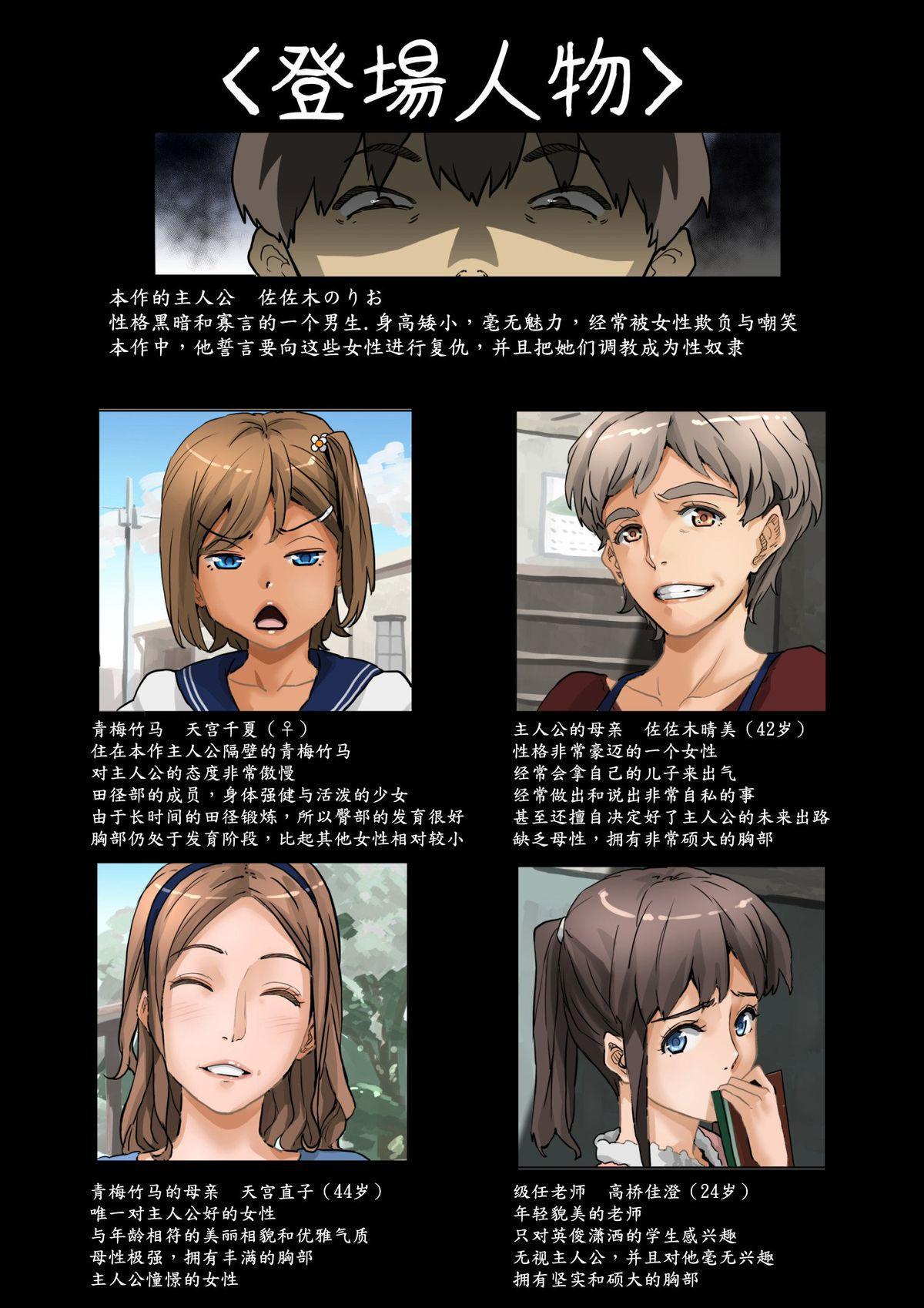 Nekura Shounen no Fukushuu Harem Choukyou Keikaku 1