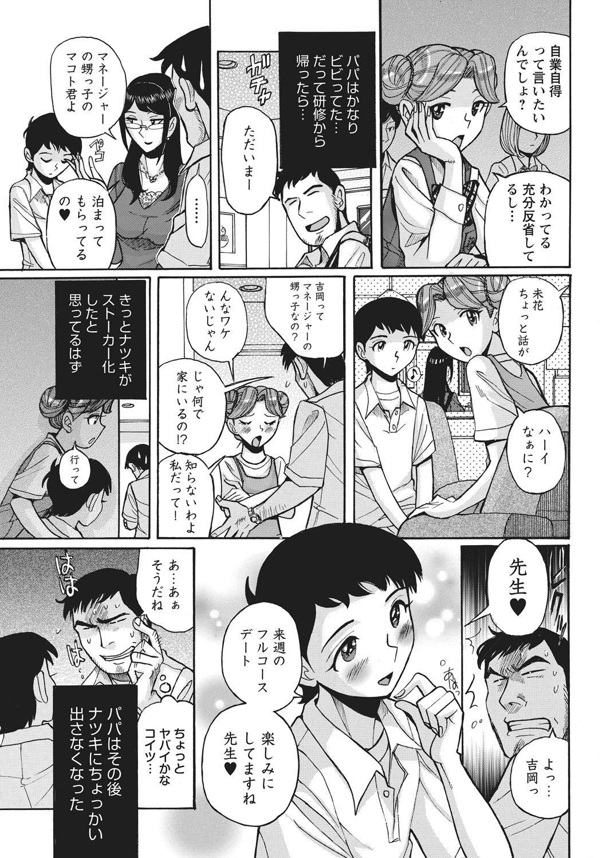 Ane ni Sosonokasarete Otoko no Boku ga Onna ni Natta Kekka 149