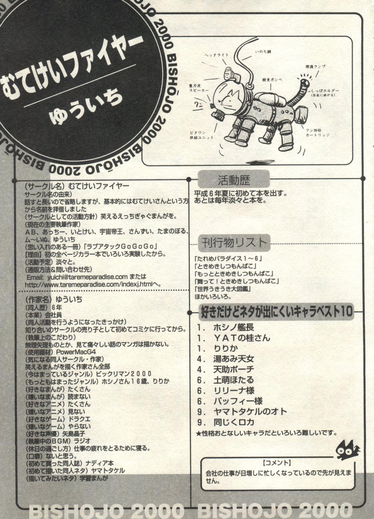 Bishoujo Shoukougun 2000 Manga-Anime Hen 178
