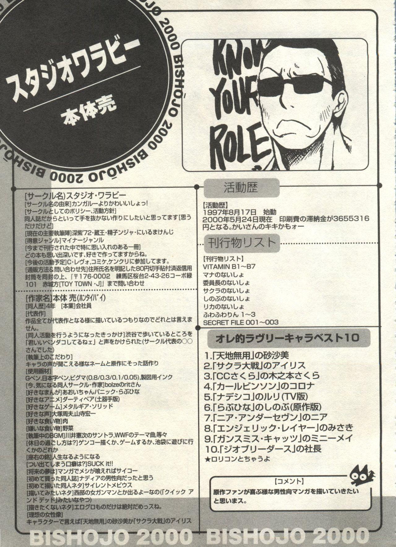 Bishoujo Shoukougun 2000 Manga-Anime Hen 96