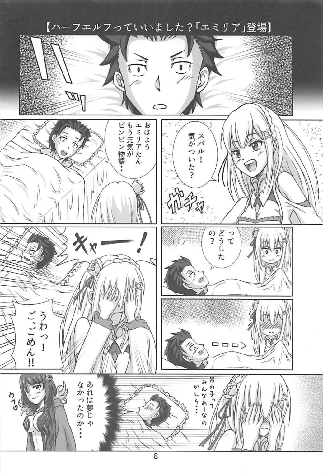 Re:Iku made Tsuzukeru Isekai Seikatsu 6