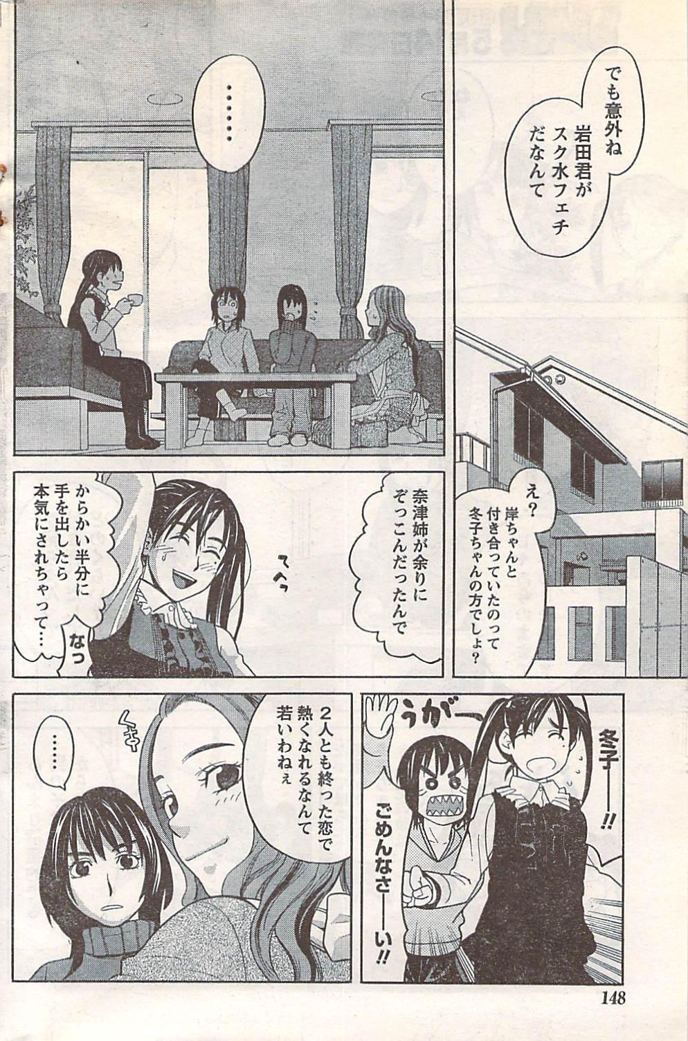 Gekkan Doki!! 2007-05 Vol. 127 146