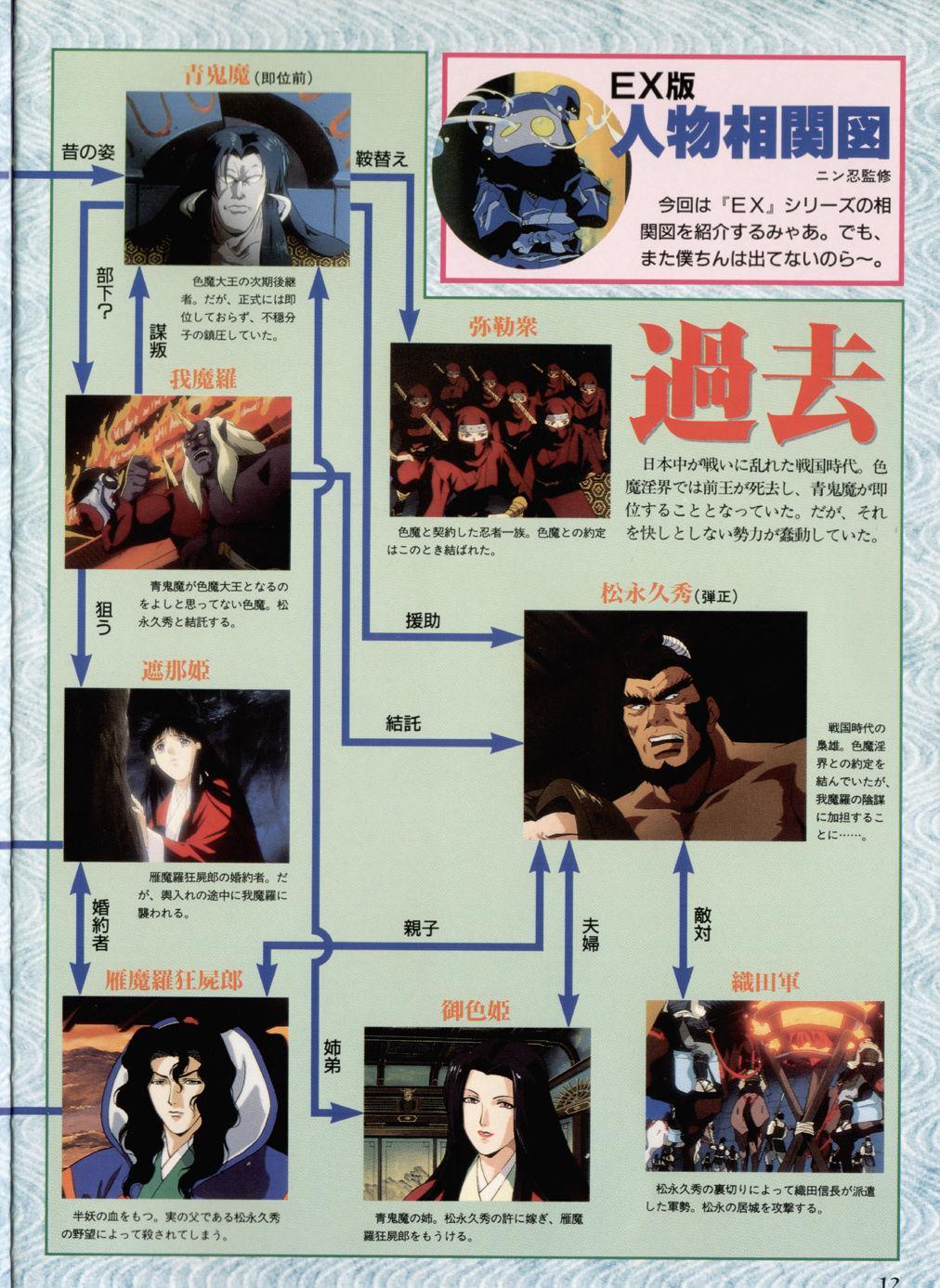 Injuu Gakuen You no Shou Secret File 7