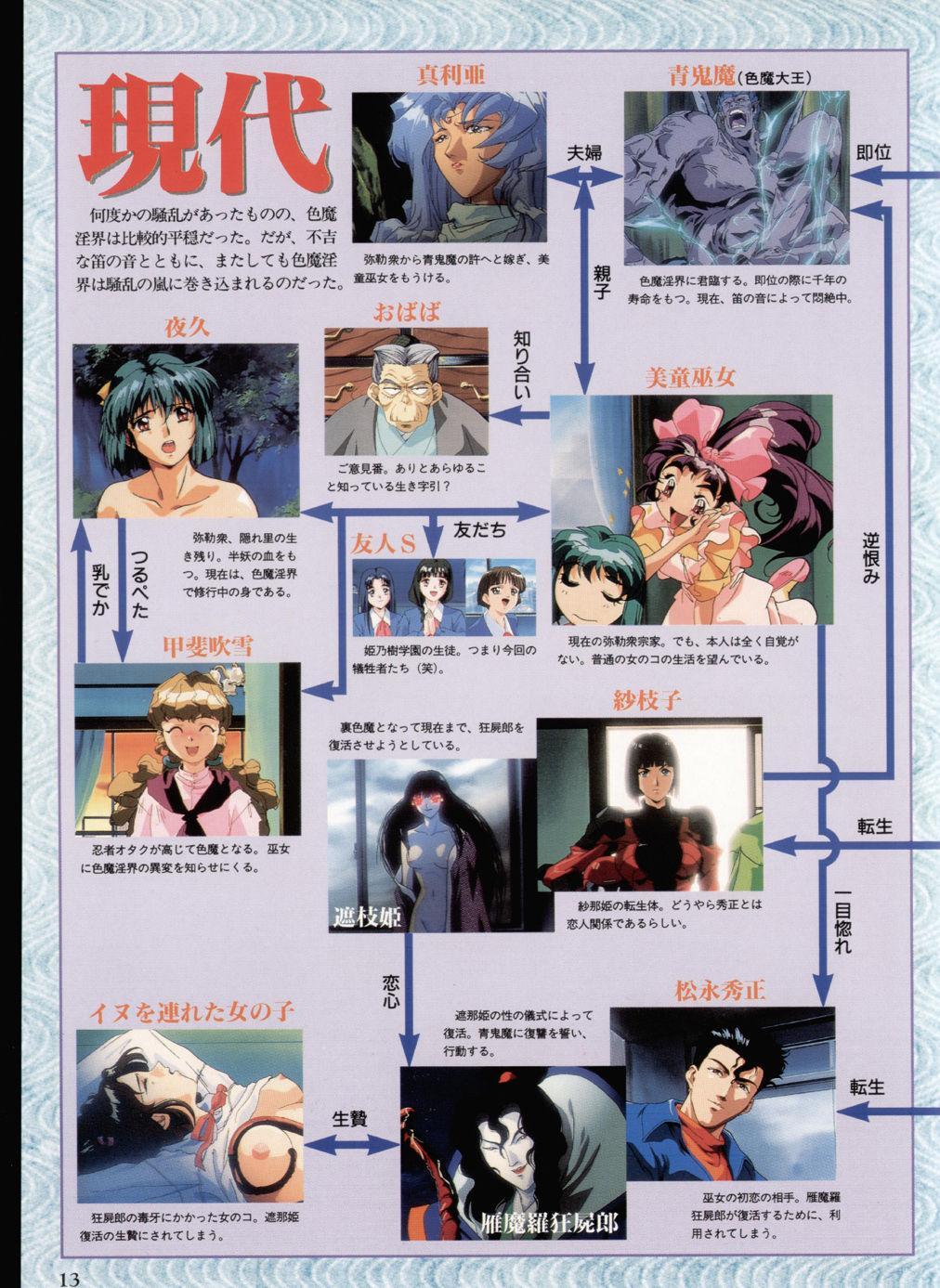 Injuu Gakuen You no Shou Secret File 8