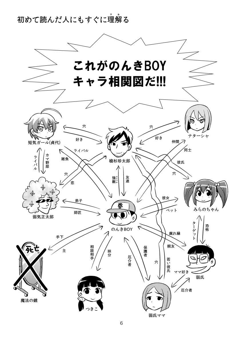 Nonki BOY Ch. 1-50 39