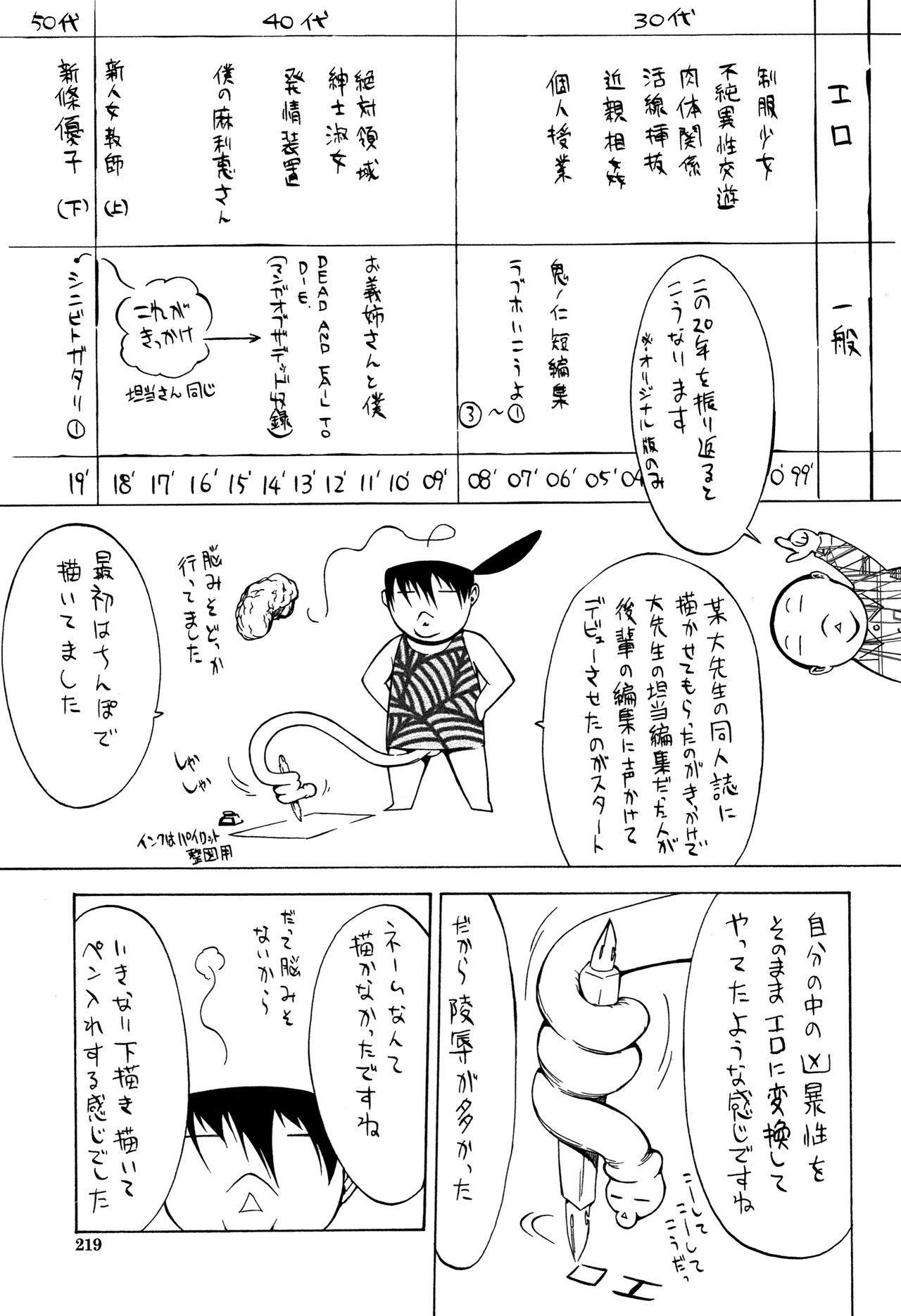 Shinjin Onna Kyoushi Shinjou Yuuko 221